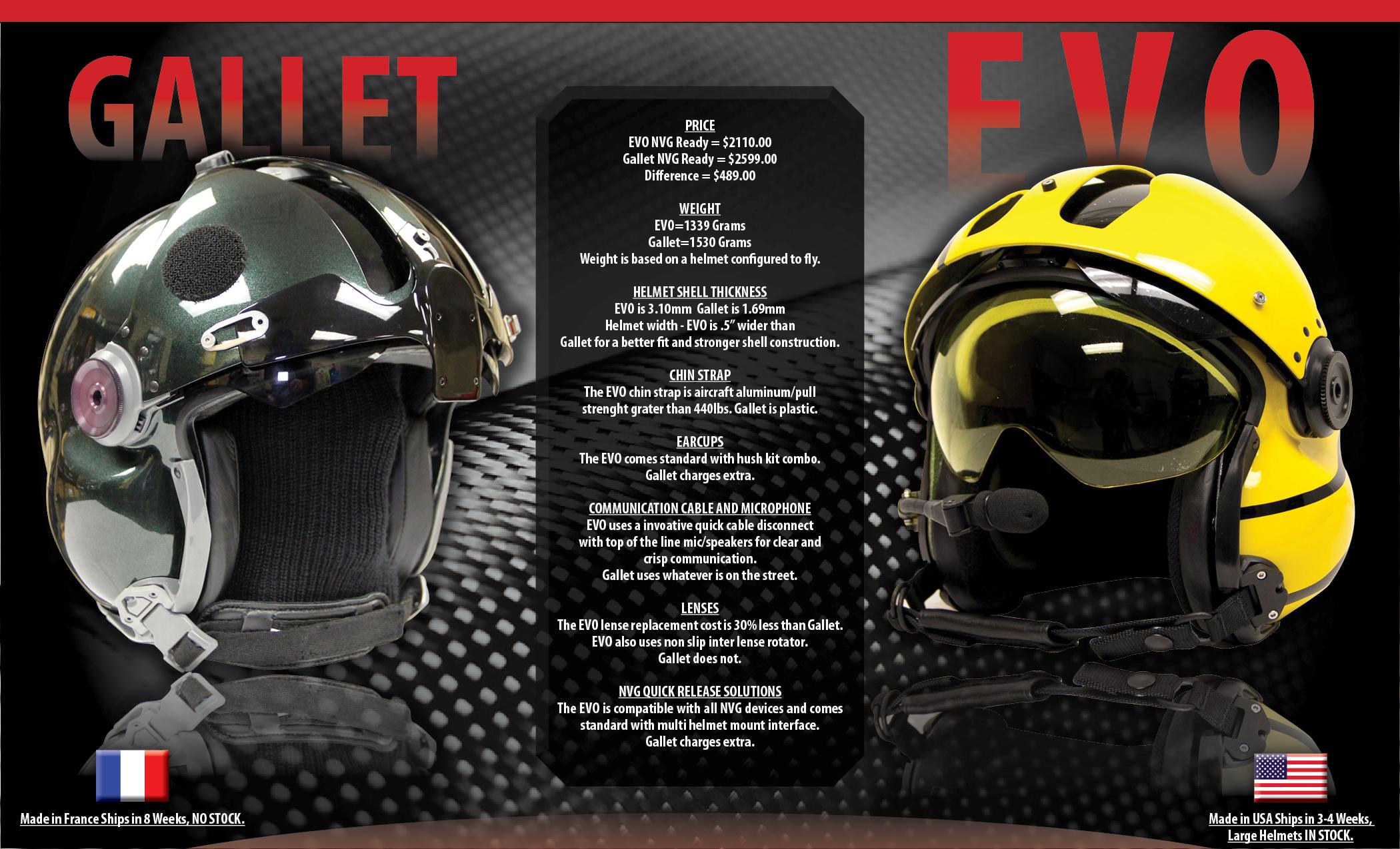 Sph 5 Helmet Wiring Diagram And Schematics Communication Wire Msa Gallet Vs Evo